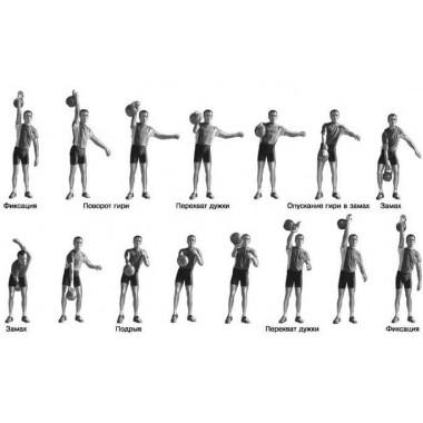 Гиря для кроссфита Titan 12 кг чугунная