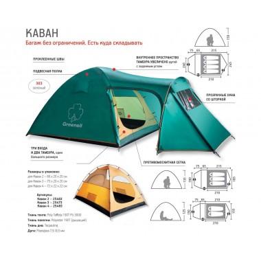 Палатка Greenell Каван 3 (зеленый)